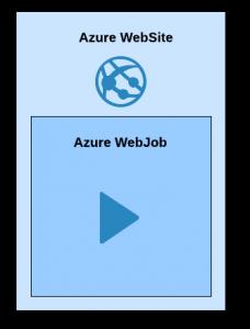 Azure WebJob Architecture